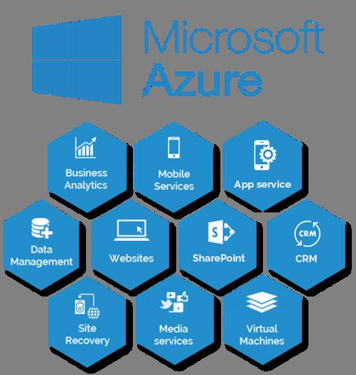 Netit Partneri Microsoft Azure
